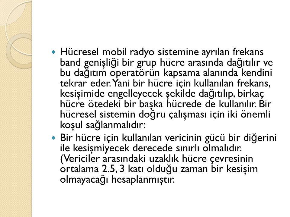 6.GSM Radyo Arayüzü  Radyo arayüzü mobil istasyo ile karışık alt yapı sistemi arasında yer alır.