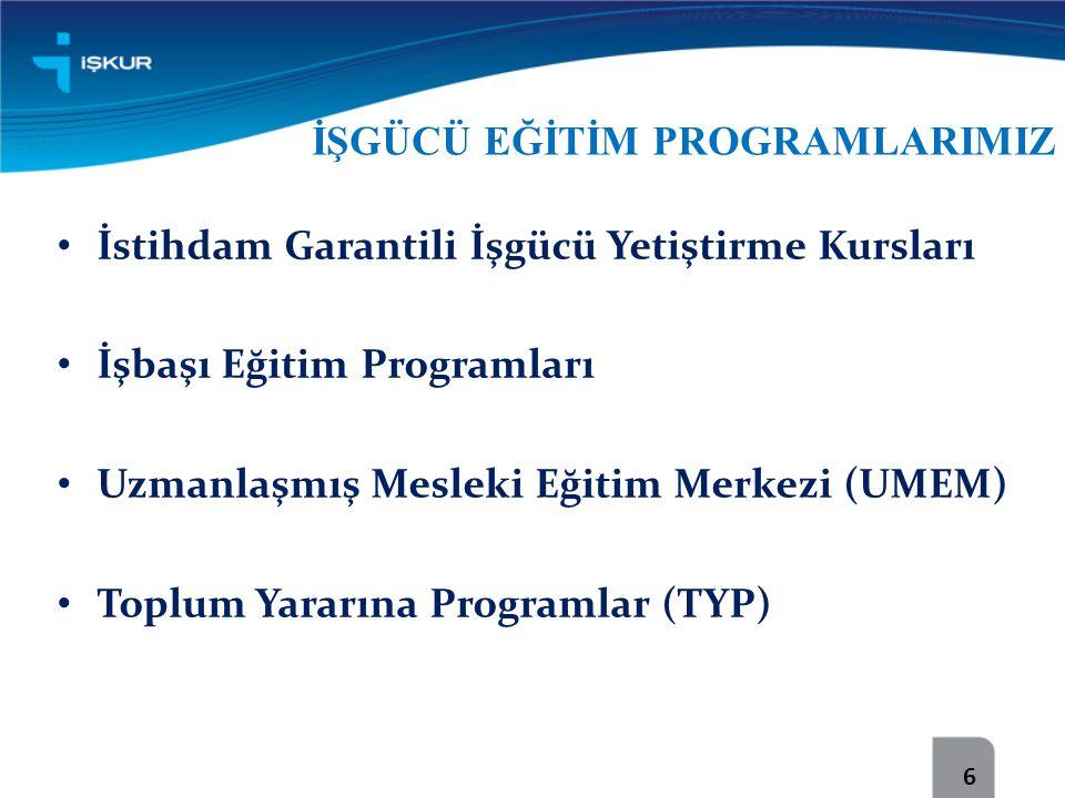 İŞGÜCÜ EĞİTİM PROGRAMLARIMIZ • İstihdam Garantili İşgücü Yetiştirme Kursları • İşbaşı Eğitim Programları • Uzmanlaşmış Mesleki Eğitim Merkezi (UMEM) •