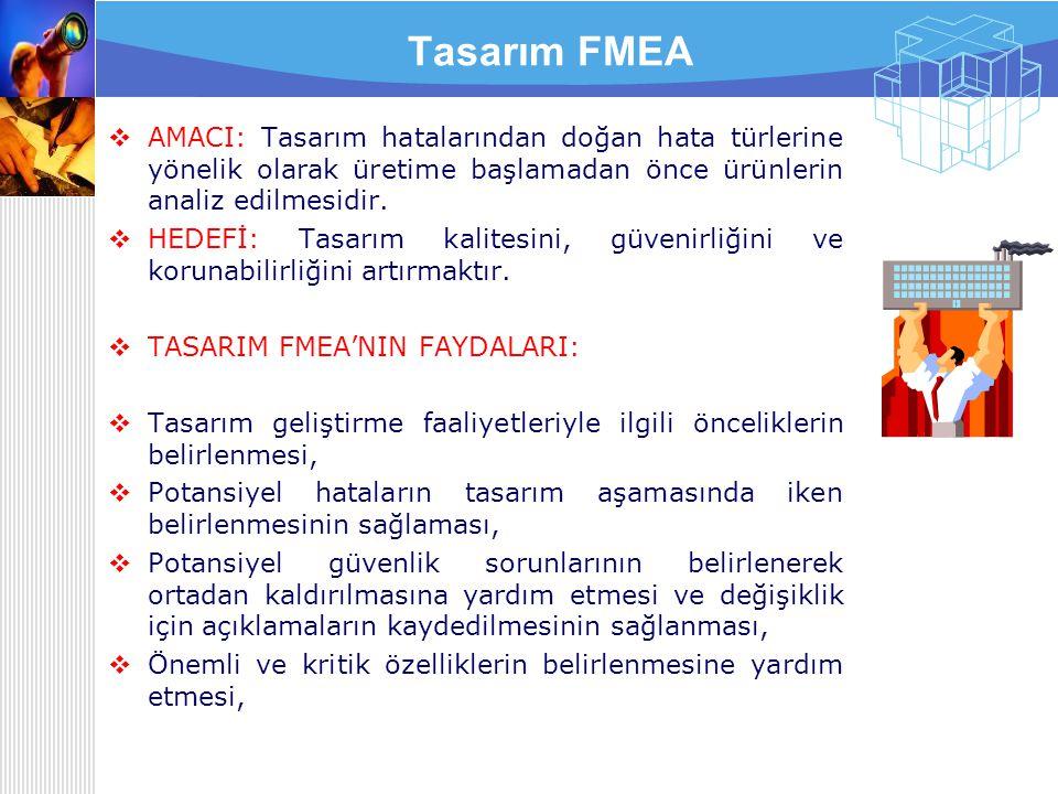 Sistem FMEA  AMACI: Sistem ve alt sistemleri analiz ederek, sistemin eksiklerinden doğan sistem fonksiyonları arasındaki potansiyel hata türlerini be