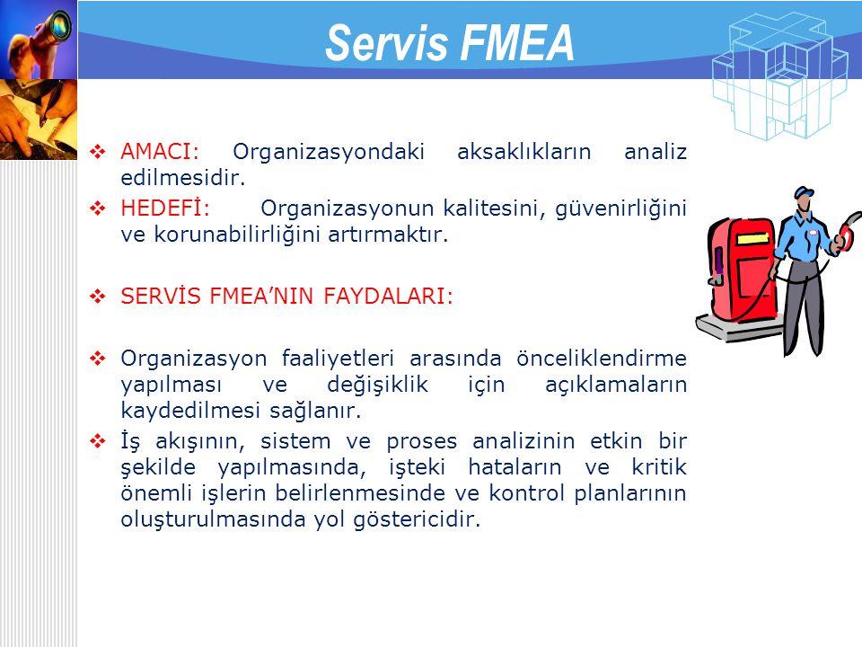 Tasarım FMEA  AMACI: Tasarım hatalarından doğan hata türlerine yönelik olarak üretime başlamadan önce ürünlerin analiz edilmesidir.  HEDEFİ: Tasarım