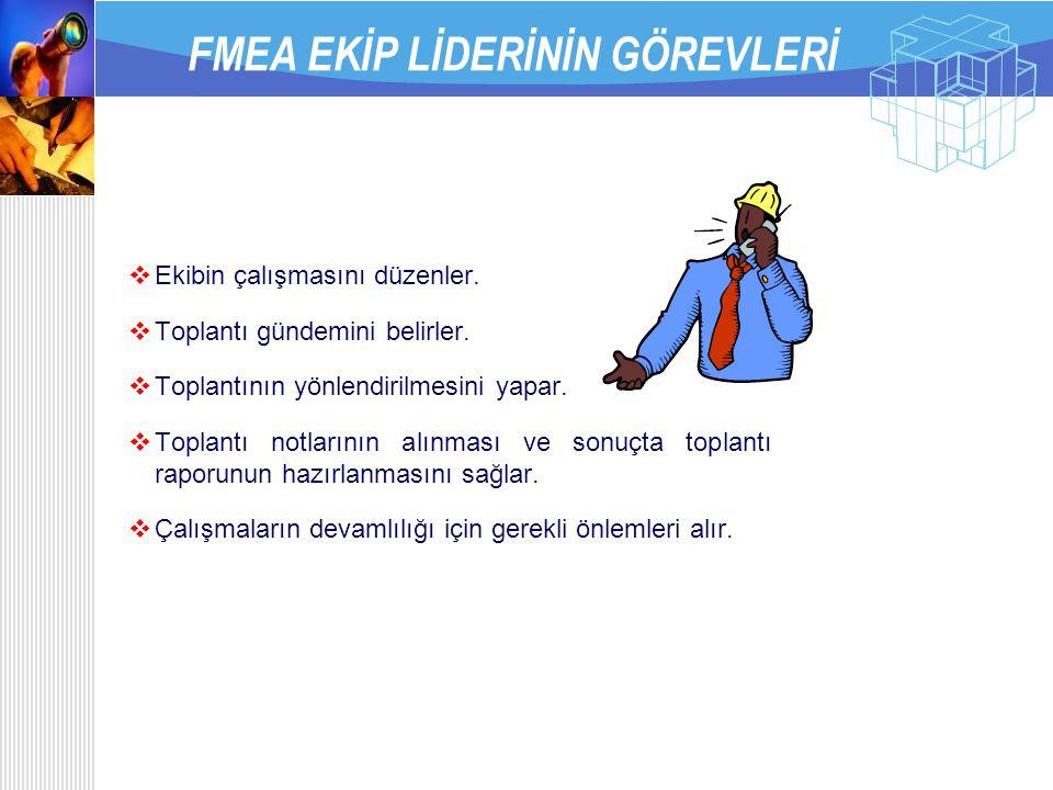 FMEA EKİBİ  Ekibe İş Güvenliği Uzmanı başkanlık yapmalıdır.  Her bölümden kilit çalışanlar ekibe dahil edilmelidir.  Çalışılan konuya ilgisiz kişil