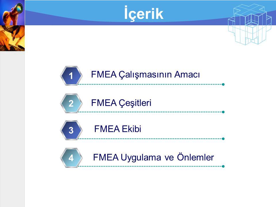 İçerik FMEA Çalışmasının Amacı 1 FMEA Çeşitleri 2 FMEA Ekibi 3 FMEA Uygulama ve Önlemler 4