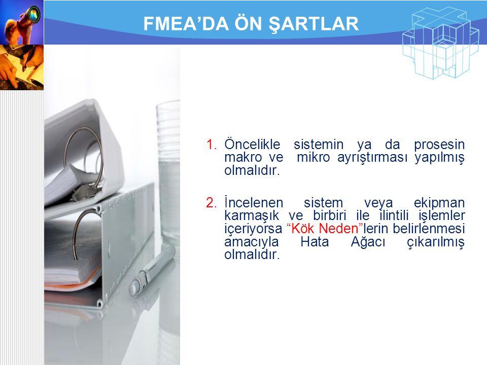 FMEA'DA ÖN ŞARTLAR 1.Öncelikle sistemin ya da prosesin makro ve mikro ayrıştırması yapılmış olmalıdır.