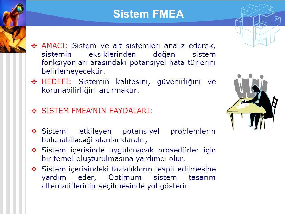 Sistem FMEA  AMACI: Sistem ve alt sistemleri analiz ederek, sistemin eksiklerinden doğan sistem fonksiyonları arasındaki potansiyel hata türlerini belirlemeyecektir.