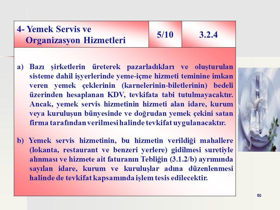 50 4- Yemek Servis ve Organizasyon Hizmetleri 5/103.2.4 a)Bazı şirketlerin üreterek pazarladıkları ve oluşturulan sisteme dahil işyerlerinde yeme-içme