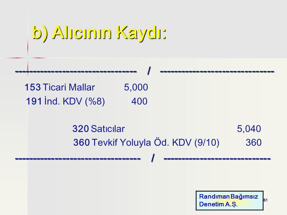61 b) Alıcının Kaydı: --------------------------------- / ------------------------------- 153 Ticari Mallar 5,000 191 İnd. KDV (%8) 400 320 Satıcılar