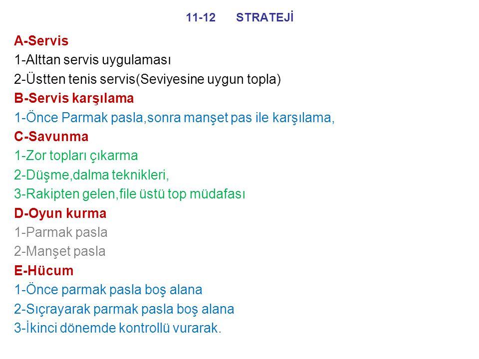 11-12 STRATEJİ A-Servis 1-Alttan servis uygulaması 2-Üstten tenis servis(Seviyesine uygun topla) B-Servis karşılama 1-Önce Parmak pasla,sonra manşet p