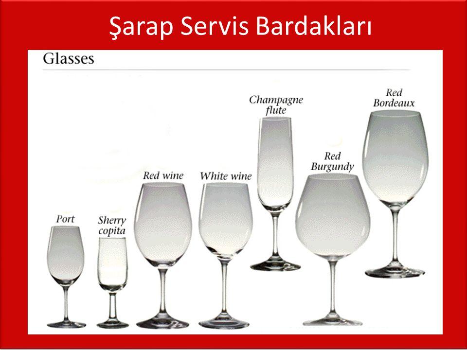 Şarap Üreticisi Ülkeler
