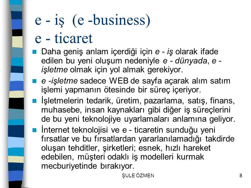 ŞULE ÖZMEN7 e - iş (e -business) e - ticaret  e - iş; şirketlerin, internet teknolojilerini ve bilgi işlem teknolojilerini kullanarak dahili iş süreç
