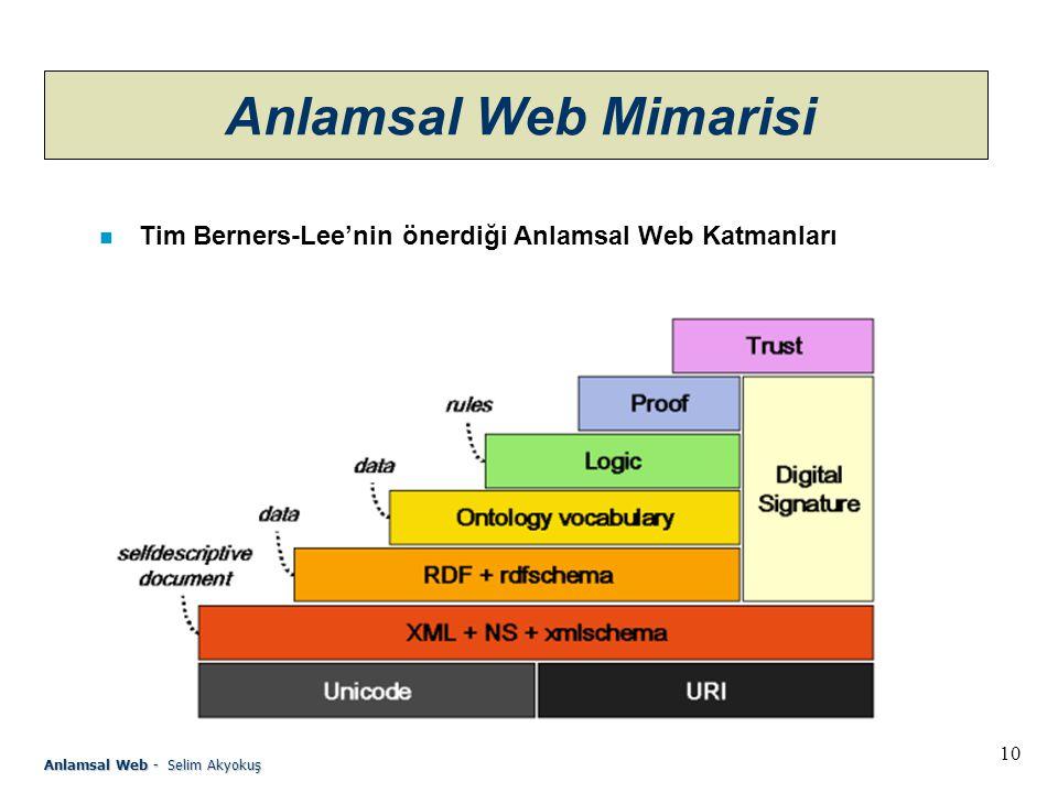 10 Anlamsal Web - Selim Akyokuş Anlamsal Web Mimarisi n Tim Berners-Lee'nin önerdiği Anlamsal Web Katmanları