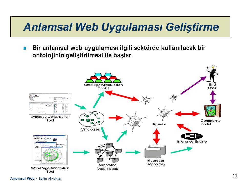 11 Anlamsal Web - Selim Akyokuş Anlamsal Web Uygulaması Geliştirme n Bir anlamsal web uygulaması ilgili sektörde kullanılacak bir ontolojinin geliştirilmesi ile başlar.