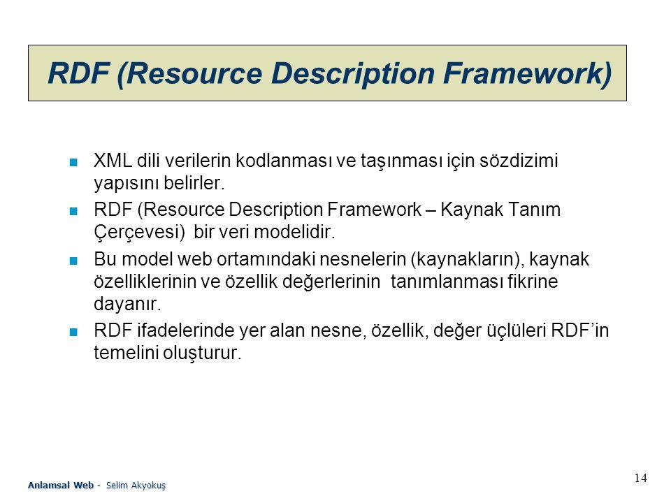 14 Anlamsal Web - Selim Akyokuş RDF (Resource Description Framework) n XML dili verilerin kodlanması ve taşınması için sözdizimi yapısını belirler.