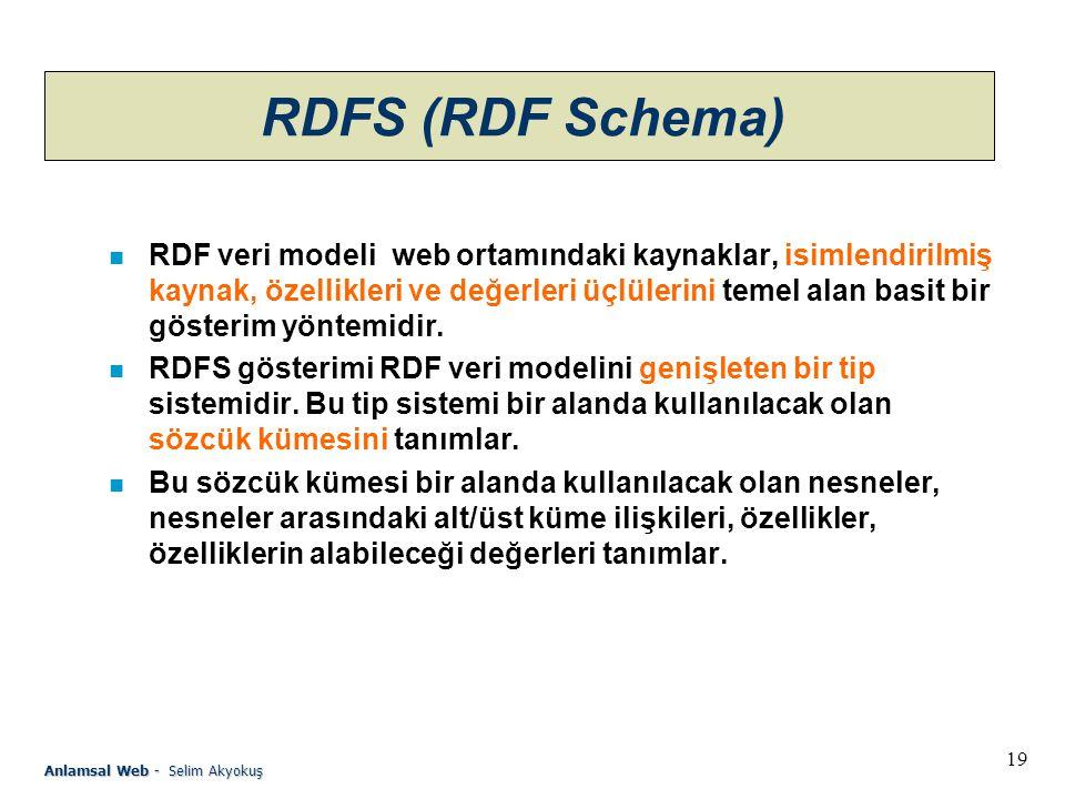 19 Anlamsal Web - Selim Akyokuş RDFS (RDF Schema) n RDF veri modeli web ortamındaki kaynaklar, isimlendirilmiş kaynak, özellikleri ve değerleri üçlülerini temel alan basit bir gösterim yöntemidir.
