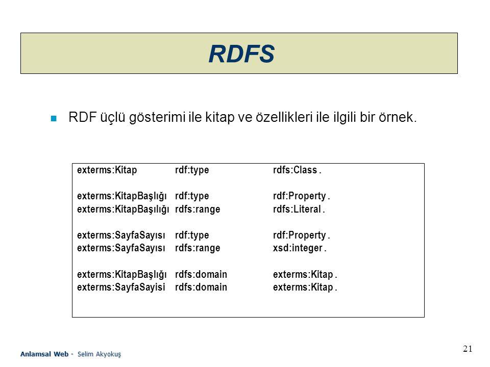 21 Anlamsal Web - Selim Akyokuş RDFS n RDF üçlü gösterimi ile kitap ve özellikleri ile ilgili bir örnek.
