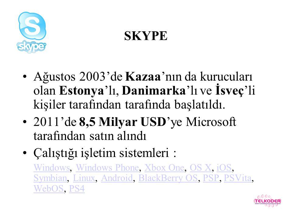 Skype'den ayda 300 milyon kişi yararlanıyor 15 Temmuz 2013 Skype her geçen gün kullanıcı sayısını artırıyor...