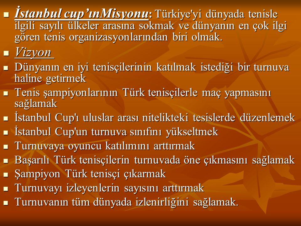  İstanbul cup'ınMisyonu : Türkiye yi dünyada tenisle ilgili sayılı ülkeler arasına sokmak ve dünyanın en çok ilgi gören tenis organizasyonlarından biri olmak.
