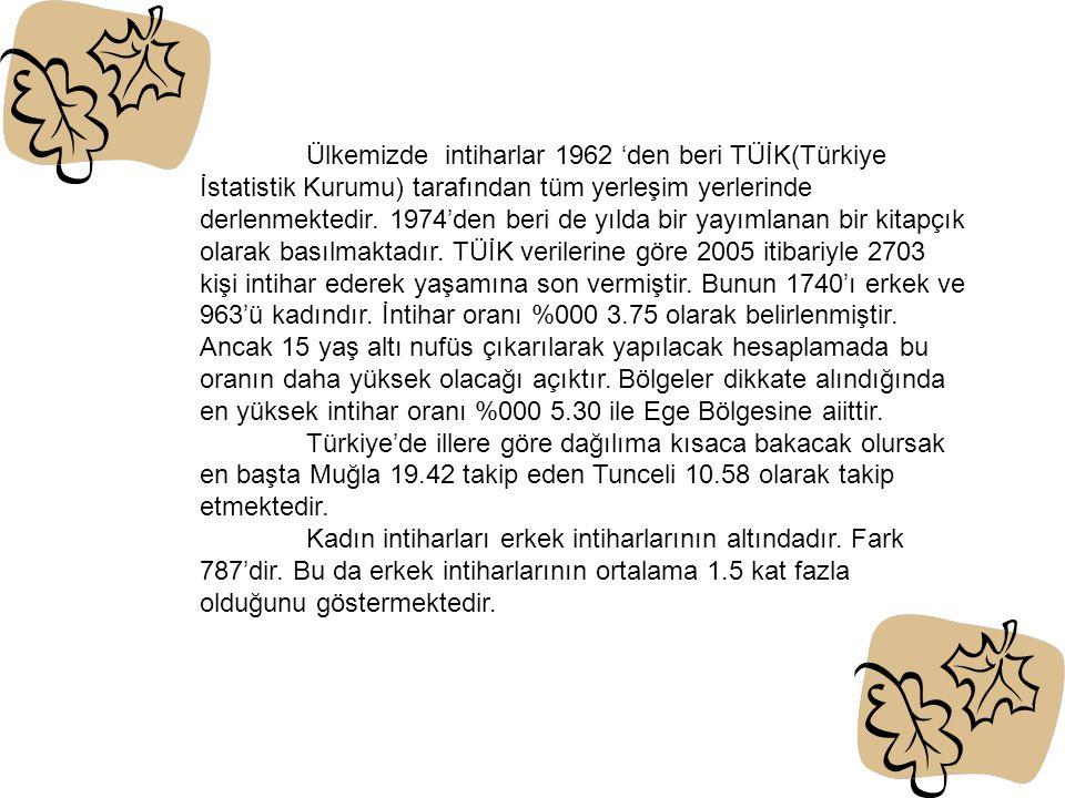 Ülkemizde intiharlar 1962 'den beri TÜİK(Türkiye İstatistik Kurumu) tarafından tüm yerleşim yerlerinde derlenmektedir. 1974'den beri de yılda bir yayı