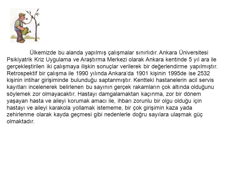 Ülkemizde bu alanda yapılmış çalışmalar sınırlıdır. Ankara Üniversitesi Psikiyatrik Kriz Uygulama ve Araştırma Merkezi olarak Ankara kentinde 5 yıl ar