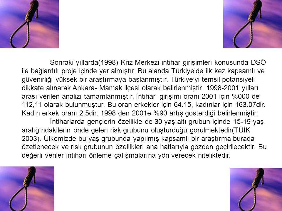 Sonraki yıllarda(1998) Kriz Merkezi intihar girişimleri konusunda DSÖ ile bağlantılı proje içinde yer almıştır. Bu alanda Türkiye'de ilk kez kapsamlı