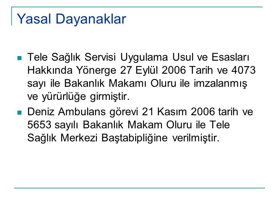 Yasal Dayanaklar  Tele Sağlık Servisi Uygulama Usul ve Esasları Hakkında Yönerge 27 Eylül 2006 Tarih ve 4073 sayı ile Bakanlık Makamı Oluru ile imzal