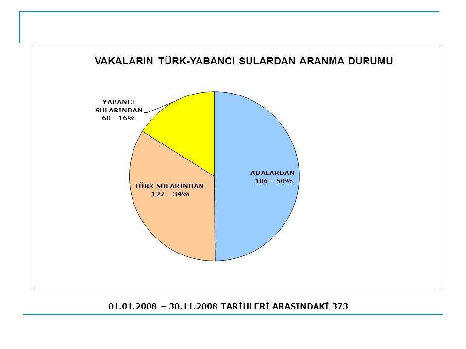 01.01.2008 – 30.11.2008 TARİHLERİ ARASINDAKİ 373
