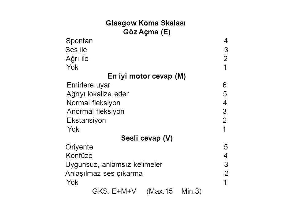 Glasgow Koma Skalası Göz Açma (E) Spontan 4 Ses ile 3 Ağrı ile 2 Yok 1 En iyi motor cevap (M) Emirlere uyar 6 Ağrıyı lokalize eder 5 Normal fleksiyon