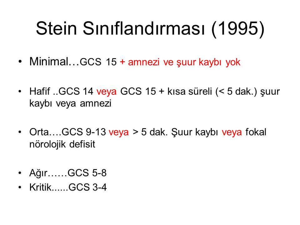Stein Sınıflandırması (1995) •Minimal… GCS 15 + amnezi ve şuur kaybı yok •Hafif..GCS 14 veya GCS 15 + kısa süreli (< 5 dak.) şuur kaybı veya amnezi •O