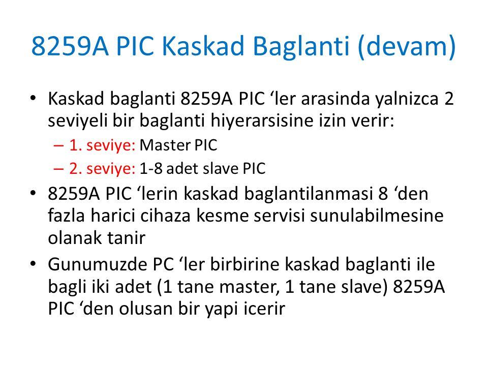 8259A PIC Kaskad Baglanti (devam) • Kaskad baglanti 8259A PIC 'ler arasinda yalnizca 2 seviyeli bir baglanti hiyerarsisine izin verir: – 1.