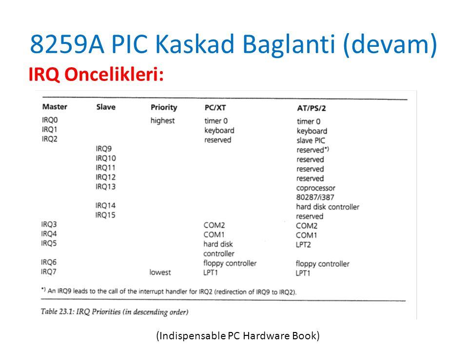 8259A PIC Kaskad Baglanti (devam) IRQ Oncelikleri: (Indispensable PC Hardware Book)