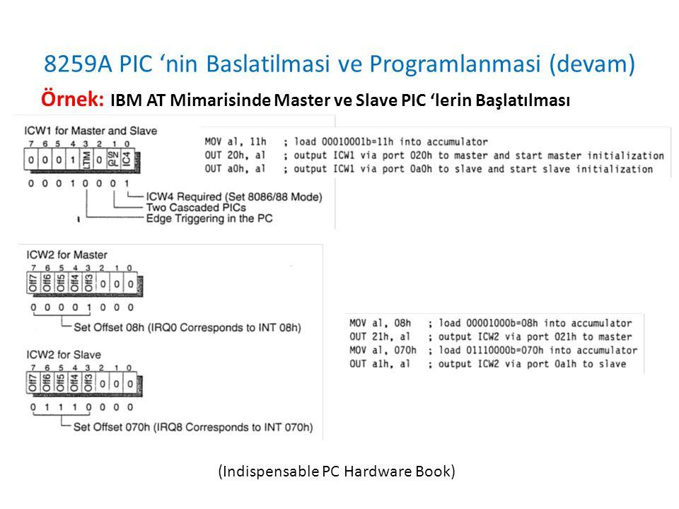 8259A PIC 'nin Baslatilmasi ve Programlanmasi (devam) Örnek: IBM AT Mimarisinde Master ve Slave PIC 'lerin Başlatılması (Indispensable PC Hardware Book)