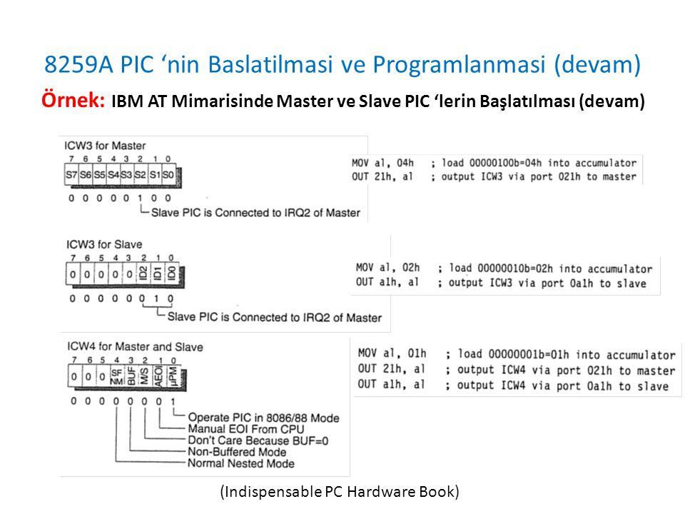 8259A PIC 'nin Baslatilmasi ve Programlanmasi (devam) Örnek: IBM AT Mimarisinde Master ve Slave PIC 'lerin Başlatılması (devam) (Indispensable PC Hardware Book)