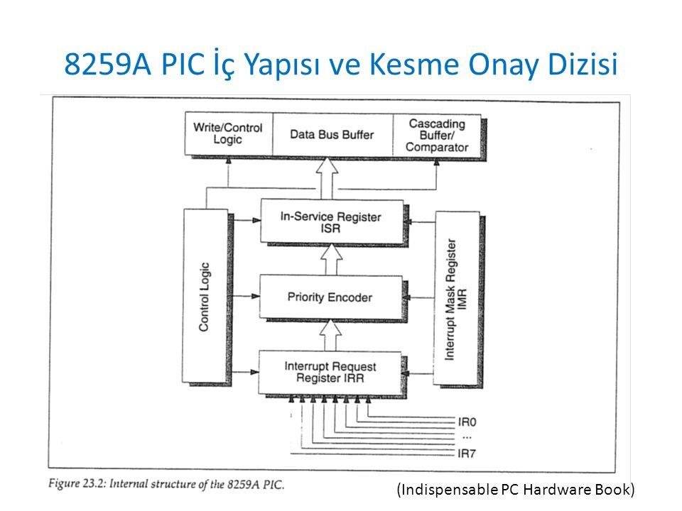 8259A PIC İç Yapısı ve Kesme Onay Dizisi (devam) 8259A PIC Kesme Kaydedicileri: • 8259A PIC kesme isteklerini yonetmesini saglayan 8 bit uzunlugunda 3 farkli kaydediciye sahiptir: – Kesme istek kaydedicisi (IRR) – Hizmet edilen (in-service) kesme kaydedicisi (ISR) – Kesme maskesi kaydedicisi (IMR) • Bu kaydedicideki 1 'e ayarlanmis bir bit ilgili harici cihazdan gelen tum kesme isteklerinin goz ardi edilmesine neden olur Not: Yukaridaki her bir kaydedici biti kendisine karsilik dusen IR0-IR7 hatlarindan biri ile iliskili bir bilgi tutar • Harici cihaz bagli bulundugu IR0-IR7 hatlarindan birini yuksek seviyeye cekerek 8259A PIC 'ye bir kesme istegi gonderir – Her bir kesme istegi icin IRR kaydedicisindeki ilgili bit 1 'e ayarlanir – Her bir kesme istegi icin INT cikisi aktif hale getirilir – Aktif hale gelen INT cikisi kesme onay dizisini baslatir • Islemci 8259A PIC 'nin NOT(INTA) girisine ilk darbeyi gonderir • Ilk NOT(INTA) darbesinin tespitinin ardindan oncelik kodlayicisi en yuksek oncelikli IRR bitini ISR kaydedicisine transfer eder ve ilgili IRR biti 0 'a ayarlanir • Islemci ikinci NOT(INTA) darbesini gonderir • Ikinci NOT(INTA) darbesinin tespitinin ardindan 8 bit uzunlugundaki kesme vektor numarasi veri yoluna (D7-D0) koyulur • Ayni anda birden fazla harici cihazin kesme istegi gonderebilecegi dusunuldugunde belli bir anda IRR kaydedicisinin birden fazla biti 1 degerine sahip olabilir – Oncelik kodlayicisi (Priority Encoder) yalnizca en yuksek oncelige sahip kesme istegini ISR kaydedicisine gonderir