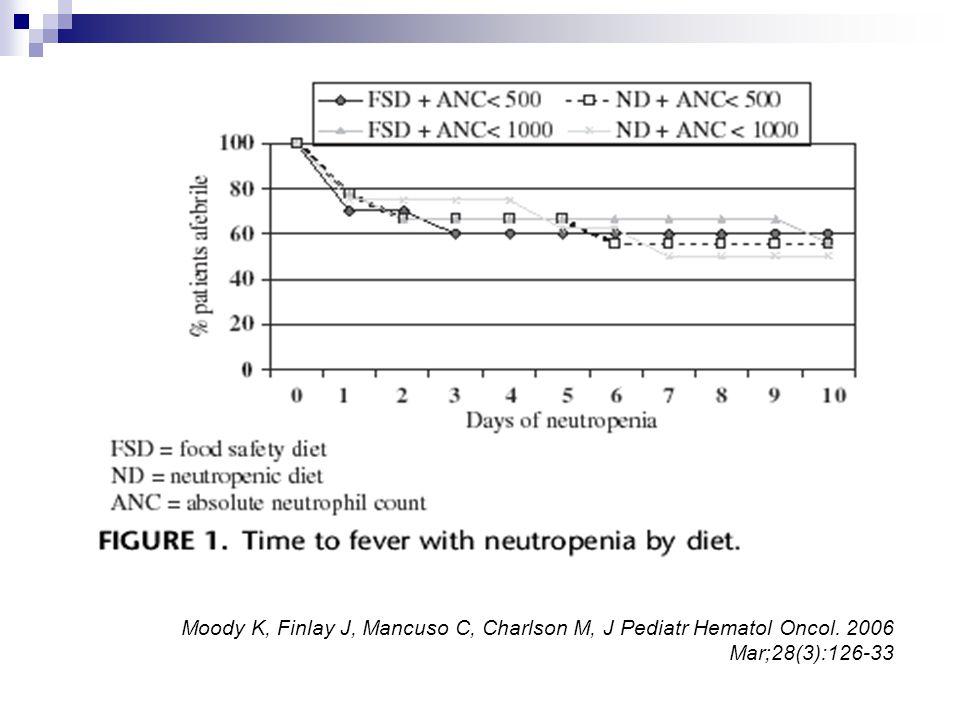 Sonuç:  Her bir grupta 4 hastada febril nötropeni gelişmiş;  Uyum oranı nötropenik diyet grubunda %94 ve besin güvenliği rehberi grubunda %100;  Her iki grupta diyeti tolere edebilmiş ancak nötropenik diyet grubunda uyumda daha fazla güçlük olduğu rapor edilmiştir.