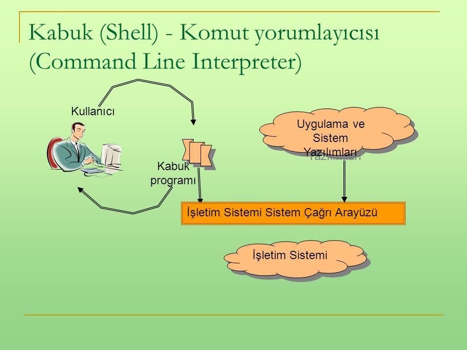 Kabuk programı Kabuk (Shell) - Komut yorumlayıcısı (Command Line Interpreter) Uygulama ve Sistem Yazılımları İşletim Sistemi Sistem Çağrı Arayüzü İşle