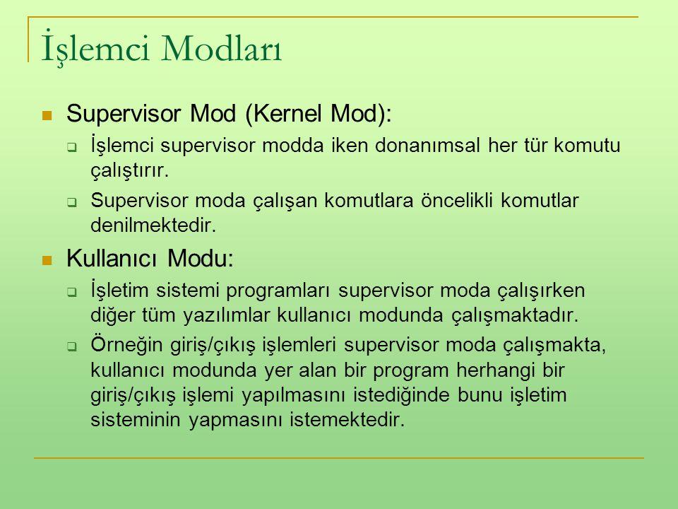 İşlemci Modları  Supervisor Mod (Kernel Mod):  İşlemci supervisor modda iken donanımsal her tür komutu çalıştırır.  Supervisor moda çalışan komutla