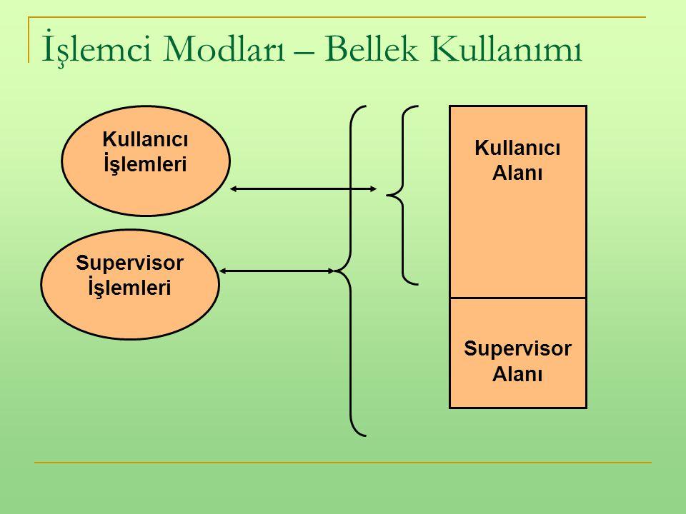 İşlemci Modları – Bellek Kullanımı Kullanıcı Alanı Supervisor Alanı Kullanıcı İşlemleri Supervisor İşlemleri