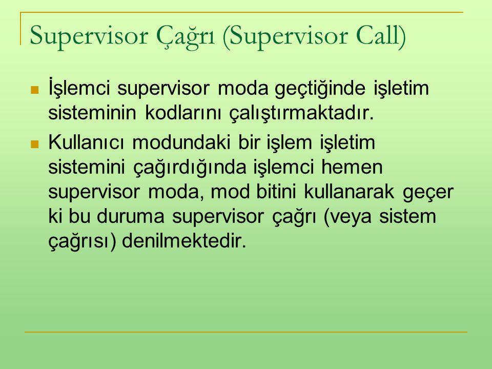 Supervisor Çağrı (Supervisor Call)  İşlemci supervisor moda geçtiğinde işletim sisteminin kodlarını çalıştırmaktadır.  Kullanıcı modundaki bir işlem