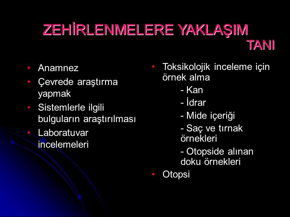 •Anamnez •Çevrede araştırma yapmak •Sistemlerle ilgili bulguların araştırılması •Laboratuvar incelemeleri •Toksikolojik inceleme için örnek alma - Kan - İdrar - Mide içeriği - Saç ve tırnak örnekleri - Otopside alınan doku örnekleri •Otopsi ZEHİRLENMELERE YAKLAŞIM TANI TANI