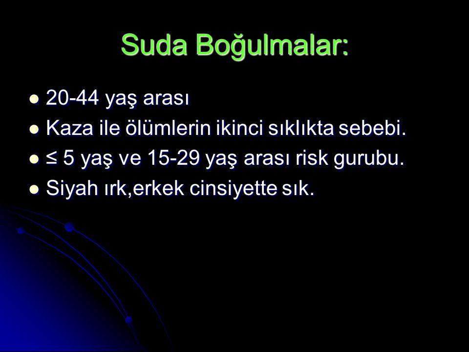 Suda Boğulmalar:  20-44 yaş arası  Kaza ile ölümlerin ikinci sıklıkta sebebi.