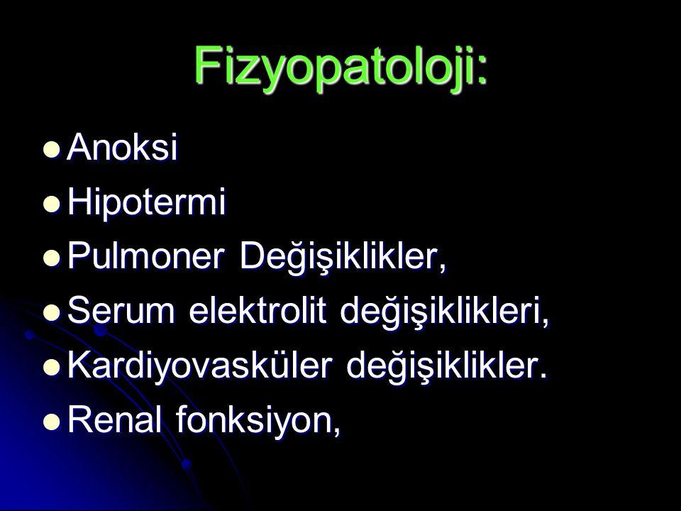 Fizyopatoloji:  Anoksi  Hipotermi  Pulmoner Değişiklikler,  Serum elektrolit değişiklikleri,  Kardiyovasküler değişiklikler.