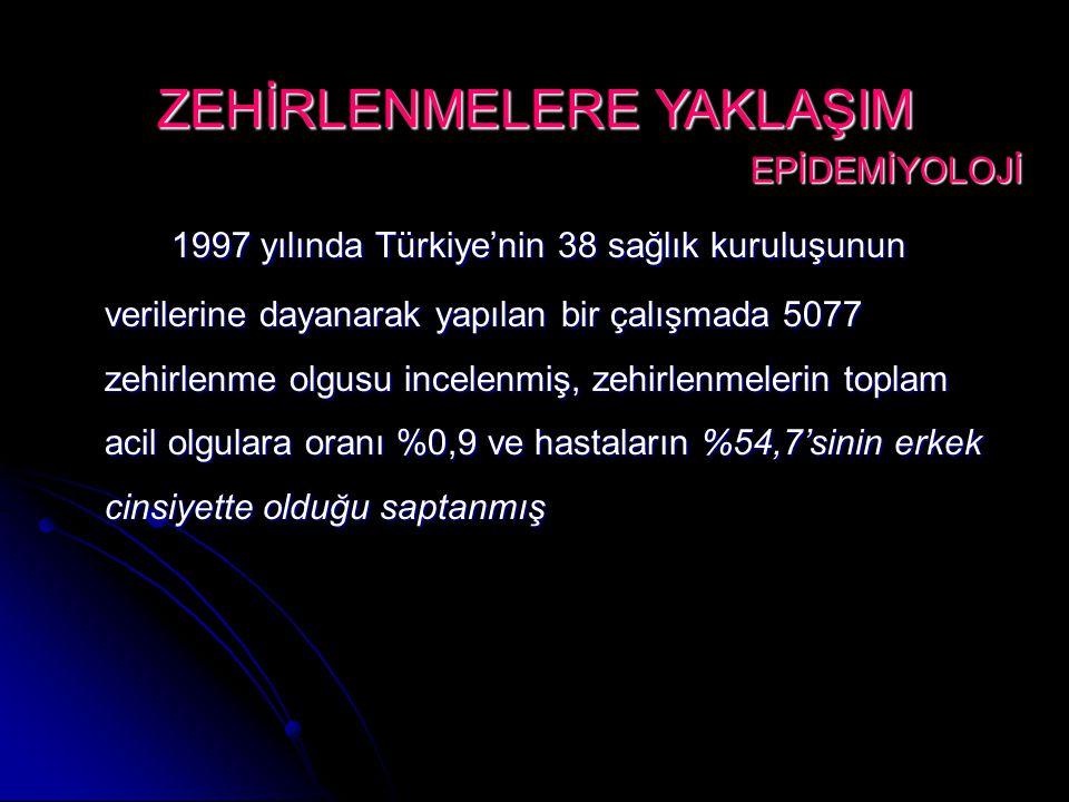 1997 yılında Türkiye'nin 38 sağlık kuruluşunun verilerine dayanarak yapılan bir çalışmada 5077 zehirlenme olgusu incelenmiş, zehirlenmelerin toplam acil olgulara oranı %0,9 ve hastaların %54,7'sinin erkek cinsiyette olduğu saptanmış ZEHİRLENMELERE YAKLAŞIM EPİDEMİYOLOJİ