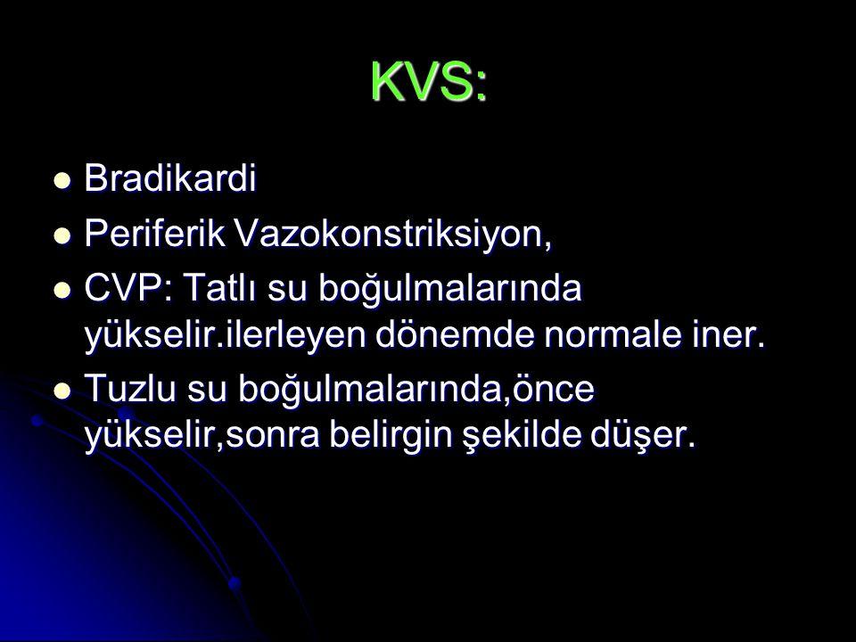KVS:  Bradikardi  Periferik Vazokonstriksiyon,  CVP: Tatlı su boğulmalarında yükselir.ilerleyen dönemde normale iner.