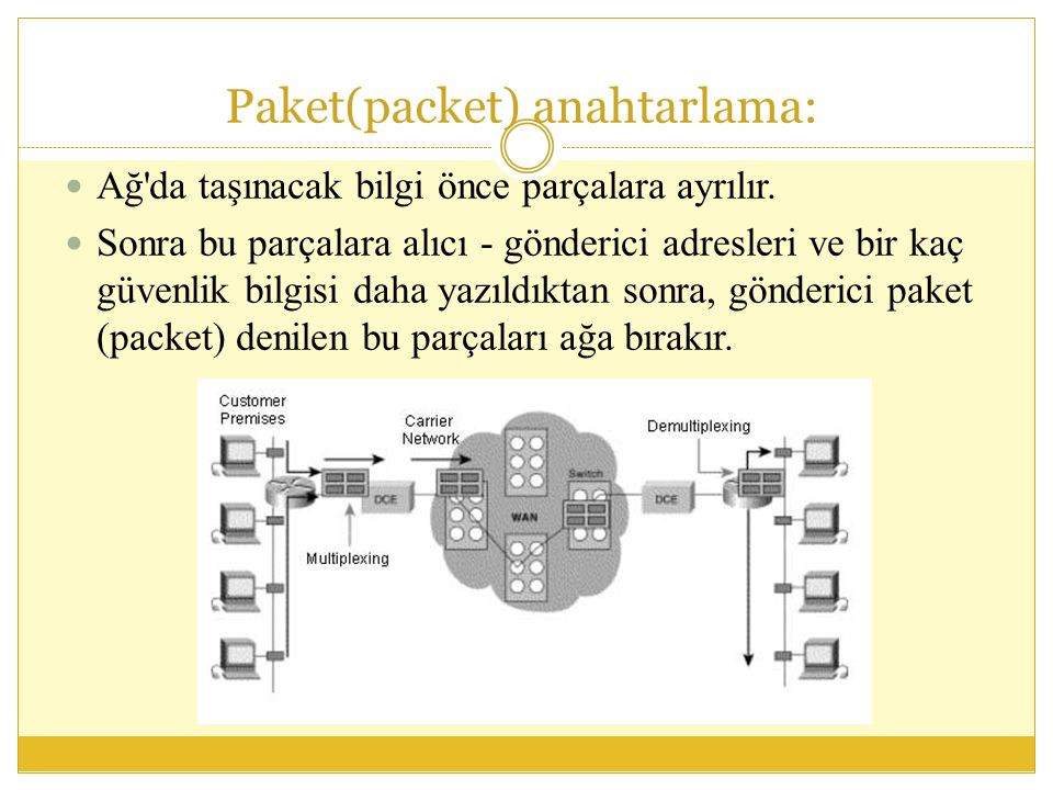 Paket(packet) anahtarlama:  Ağ da taşınacak bilgi önce parçalara ayrılır.