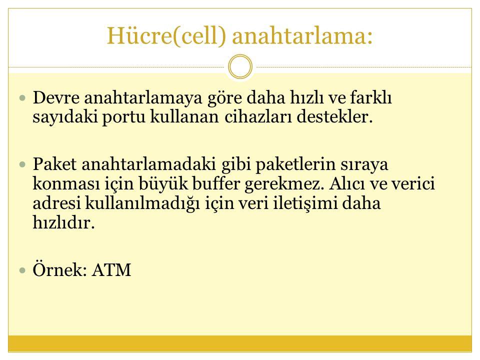 Hücre(cell) anahtarlama:  Devre anahtarlamaya göre daha hızlı ve farklı sayıdaki portu kullanan cihazları destekler.