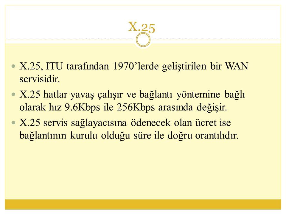 X.25  X.25, ITU tarafından 1970'lerde geliştirilen bir WAN servisidir.