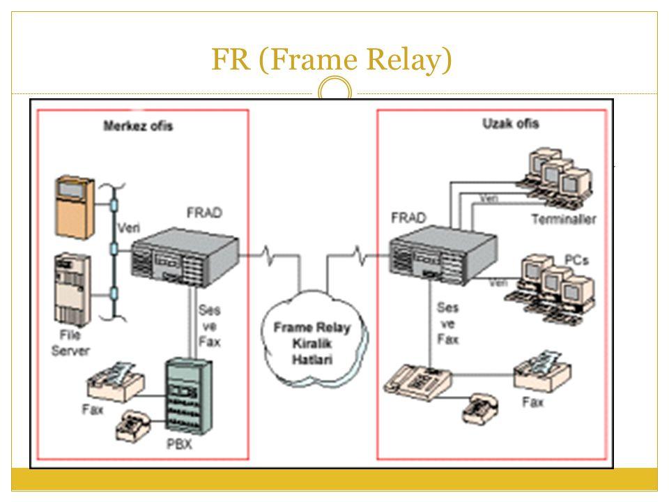 FR (Frame Relay)  Frame relay kullanıcılara geniş alan ağları üzerinden yüksek hızlarda servis alma imkanı veren, esnek band genişliği kullanımını sağlayan, kiralık hatlara göre daha verimli ve ucuz bağlantı imkanı sağlayan bir servistir.