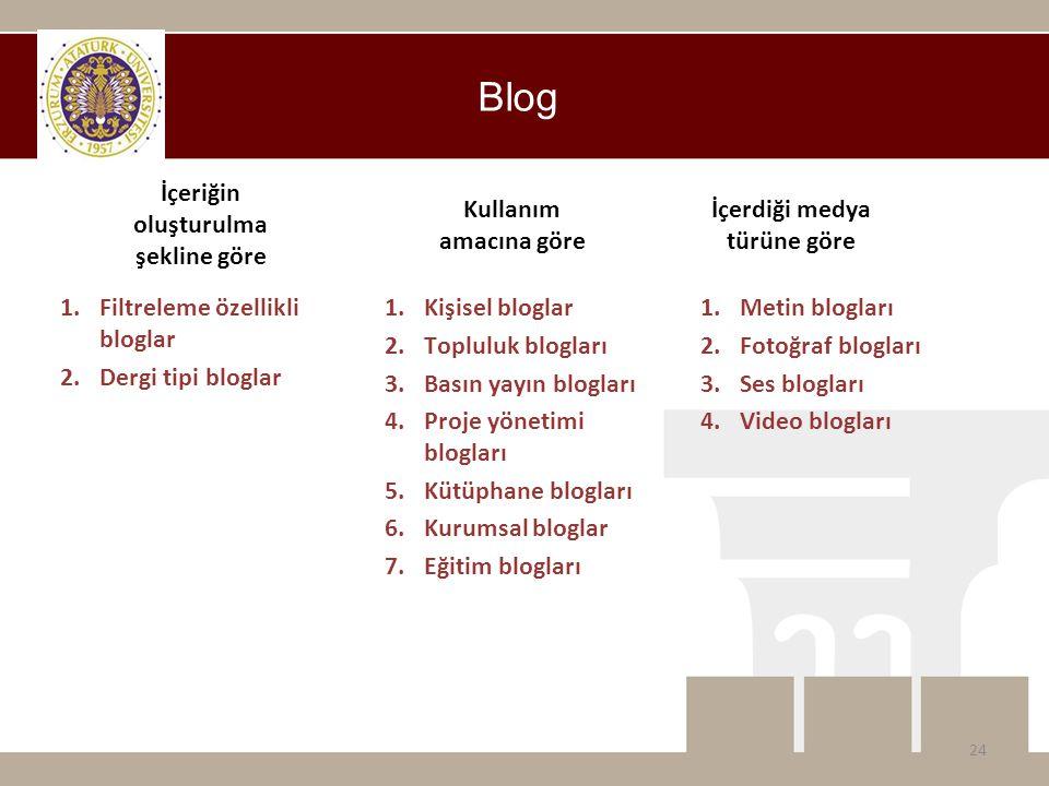 Blog İçeriğin oluşturulma şekline göre Kullanım amacına göre İçerdiği medya türüne göre 1.Filtreleme özellikli bloglar 2.Dergi tipi bloglar 1.Kişisel