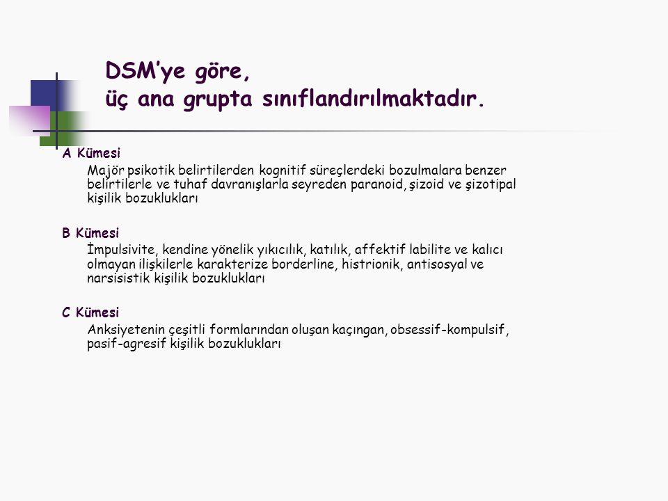 DSM'ye göre, üç ana grupta sınıflandırılmaktadır. A Kümesi Majör psikotik belirtilerden kognitif süreçlerdeki bozulmalara benzer belirtilerle ve tuhaf