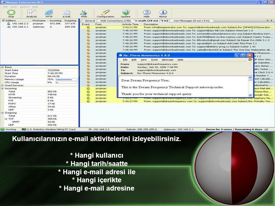 Kullanıcılarınızın e-mail aktivitelerini izleyebilirsiniz. * Hangi kullanıcı * Hangi tarih/saatte * Hangi e-mail adresi ile * Hangi içerikte * Hangi e