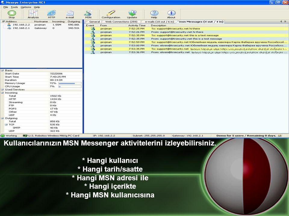Kullanıcılarınızın MSN Messenger aktivitelerini izleyebilirsiniz. * Hangi kullanıcı * Hangi tarih/saatte * Hangi MSN adresi ile * Hangi içerikte * Han